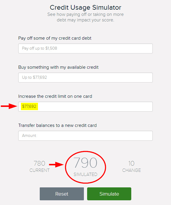 how increasing limits effects raising your credit score fast